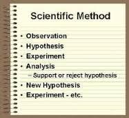 science methods